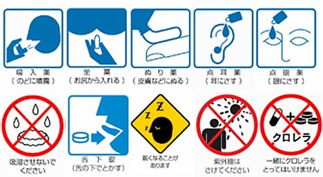 A wacky post from the East…a pictogram…steps to insert a suppository?